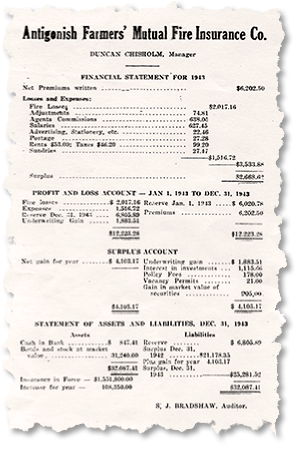 1943 Financial Statment